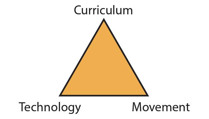 Active Classroom Components